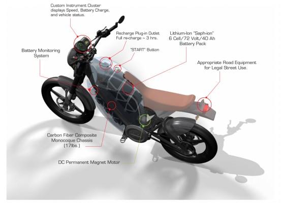 Introducing The Brammo Enertia Electric Motorcycle